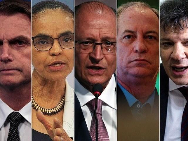 Descubra qual presidente você seria