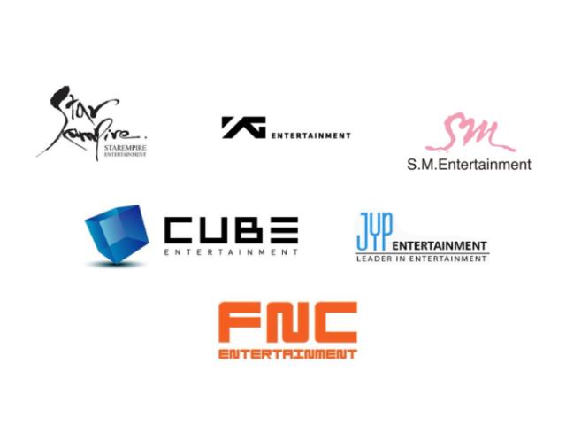Em qual empresa de kpop você debutaria?