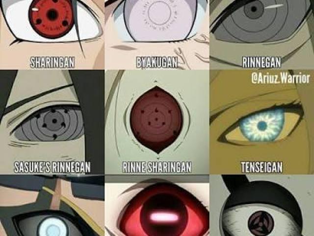 Naruto: Qual seria o seu DOUJUTSU?