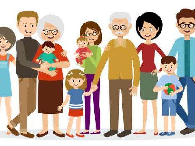 Qual tipo de familia voce tem?