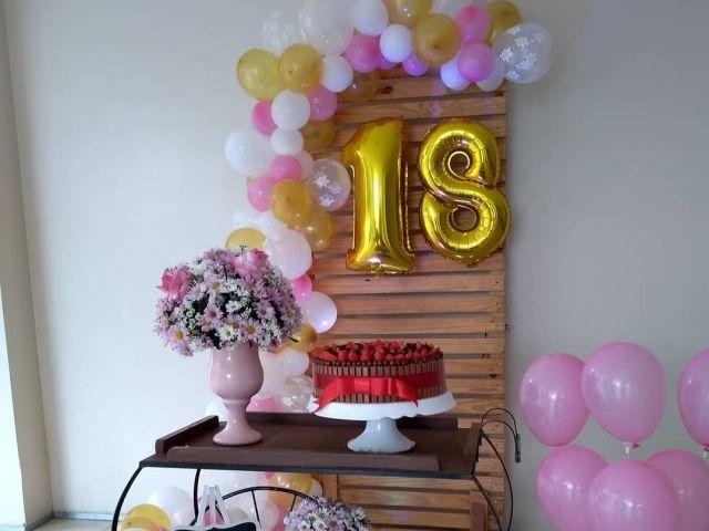 Venha Fazer Sua Festa De 18 Anos Quizur
