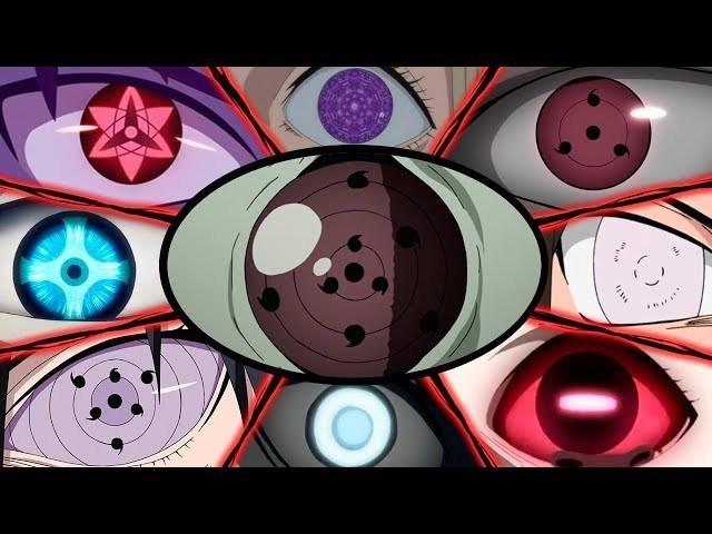 Qual Doujutsu do anime Naruto você teria?