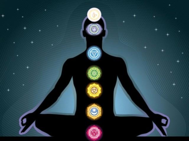 Qual Chakra tem maior influência sobre você?