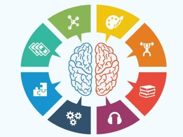 As Sete inteligências. Qual é a sua?