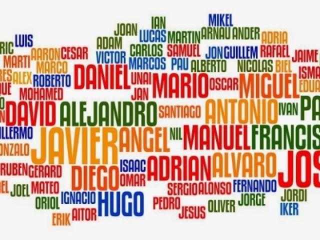 Qual seria o seu nome se você nascesse hoje?