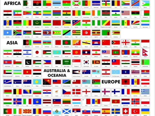 De que país pertence essa bandeira?