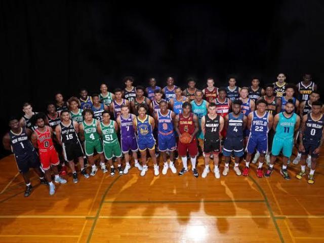 Qual Jogador Da NBA Você Seria?