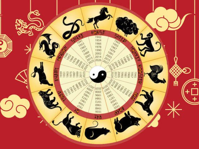 Qual seria o seu signo no horóscopo chinês?