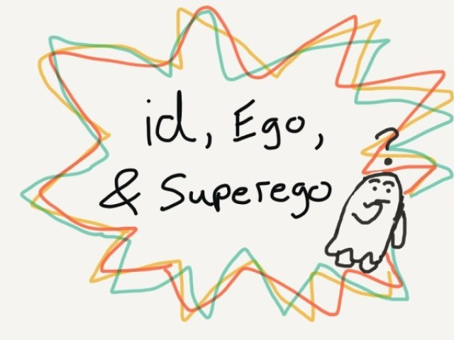 Teste Freud. ID, EGO ou SUPEREGO?