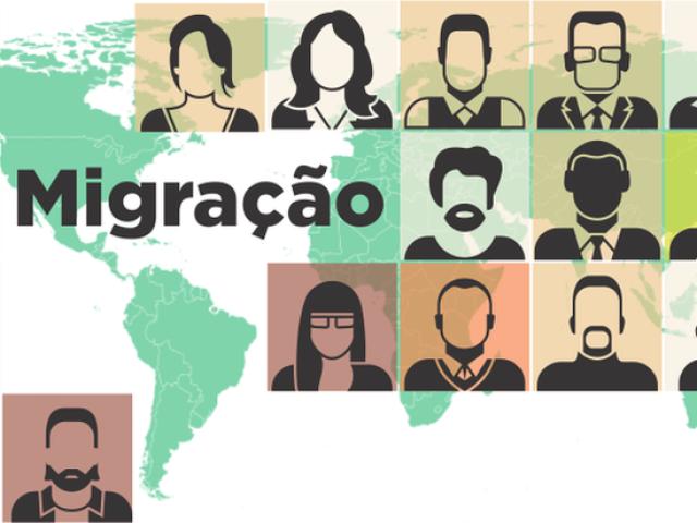 O quanto você entende de migração?