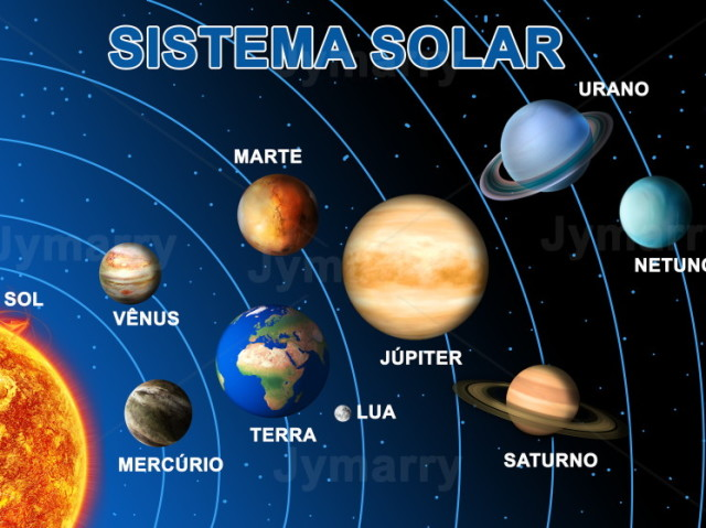 Quem é você é no sistema solar?🌎🌞