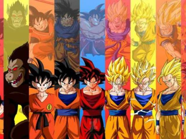 Você realmente conhece o Goku?