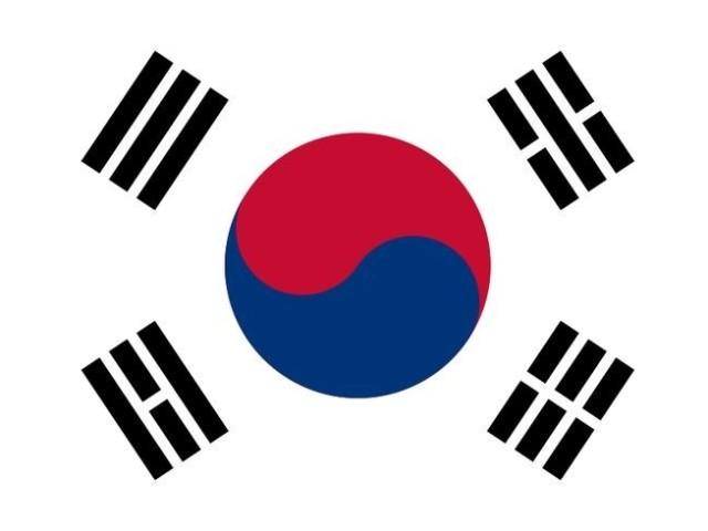 Teste seu nível de coreano!