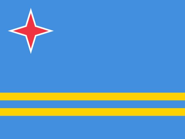 Você conhece os países dessas bandeiras?