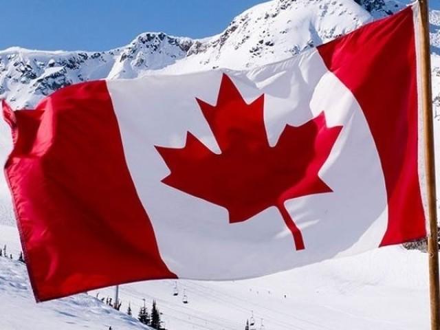 Quiz RPG • Monte seu intercâmbio para o Canadá •