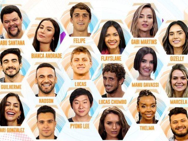 Você conhece os participantes do BBB 20?