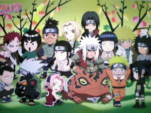 Você sabe o nome dos personagens de Naruto! (Parte 1/3)