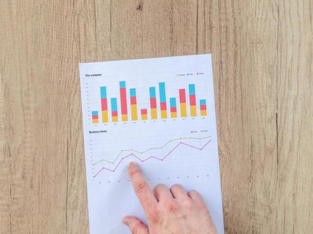 Qual seu perfil de investidor?