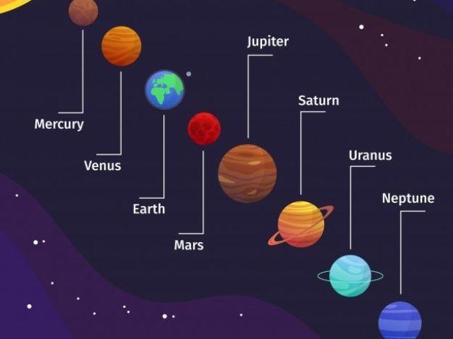 Que planeta do sistema solar você seria?