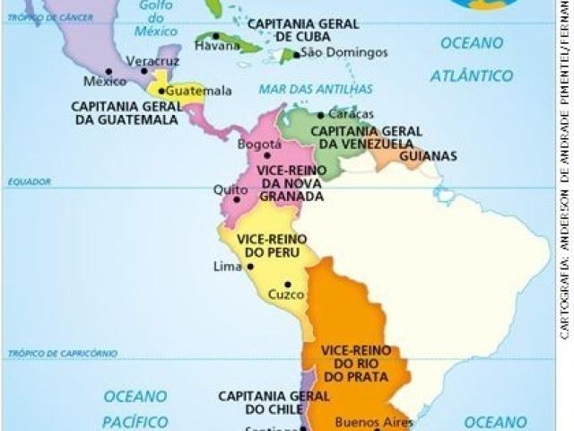 Formação das nações latino-americanas