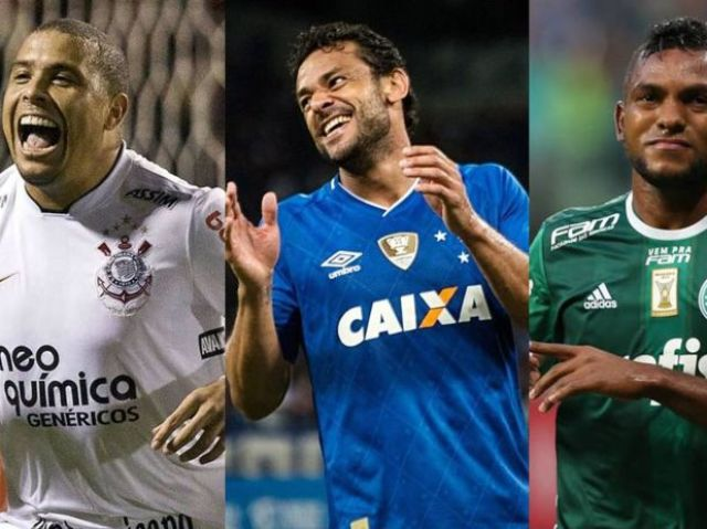 Qual jogador de futebol você é?