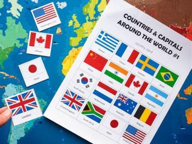 Capitais dos países