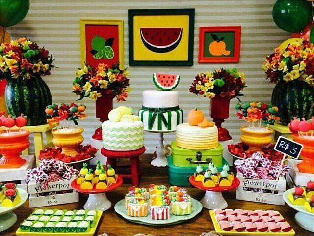 Qual seria a sua festa de aniversário? :D