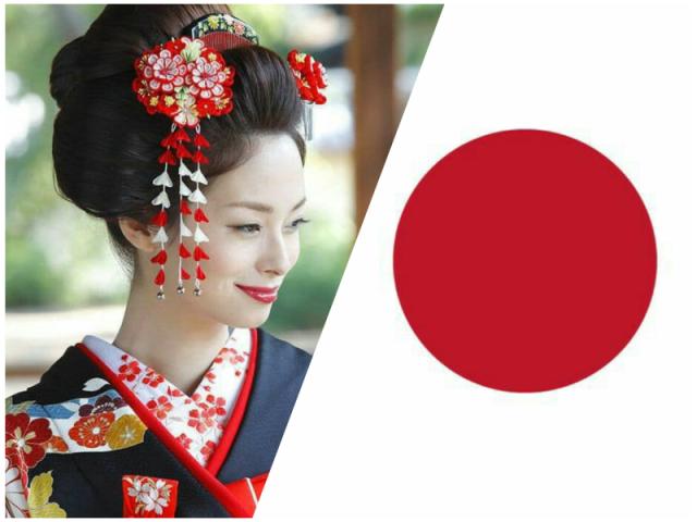 Qual seria seu nome se você nascesse no Japão? 🔴