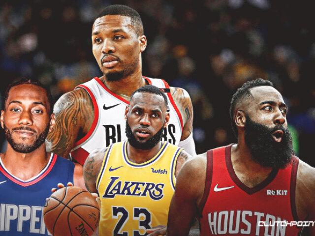 Descubra que jogador da NBA você seria! Parte 3