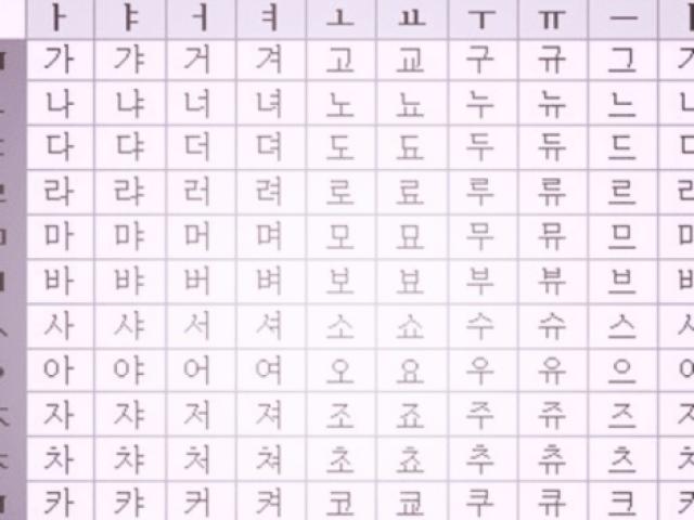 Será que você sabe qual é a letra em coreano?