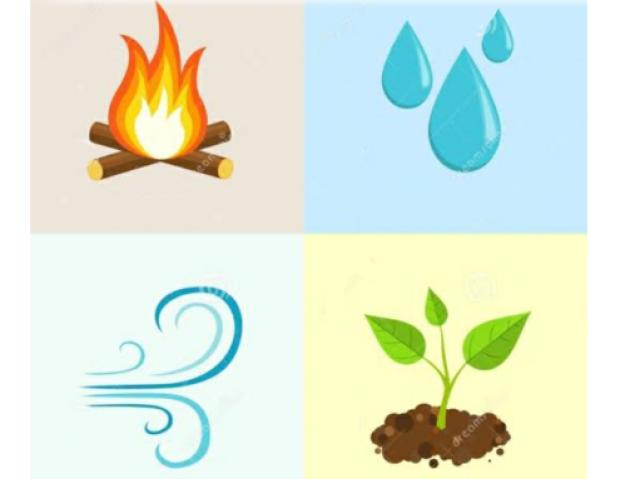 Qual poder dos 4 elementos você teria? ⭐