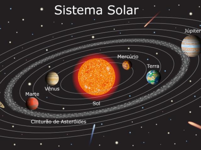 O quanto vc sabe sobre o Sistema Solar? faça o teste e descubra!