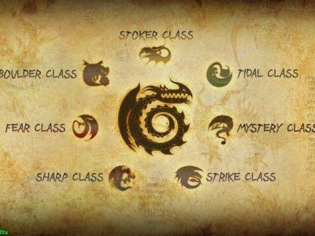 Qual seria a sua classe de dragão em 'Como Treinar o Seu Dragão'?