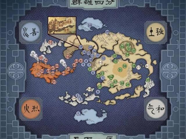 O quanto você sabe sobre Avatar: A Lenda de Aang?