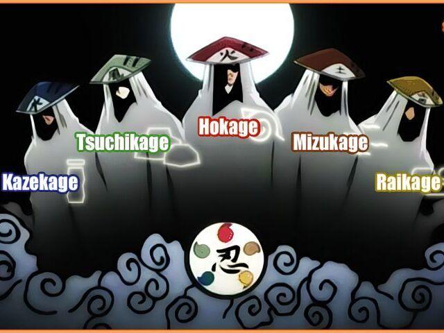 Qual dos 5 kages você seria em Naruto?