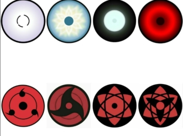 Qual tipo de olho você teria em Naruto?