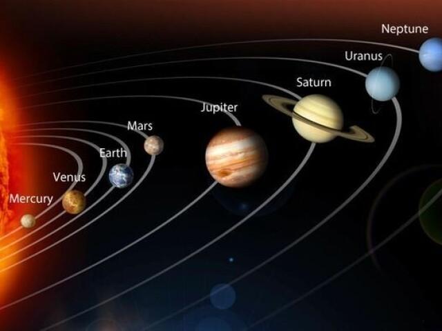 Qual planeta do sistema solar você seria?