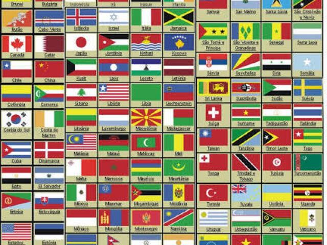 Adivinhe a bandeira do país