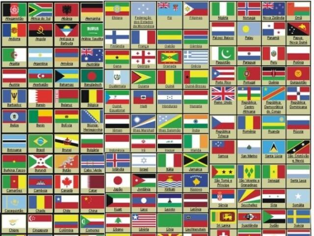 Você realmente conhece as bandeiras dos países? parte(2)