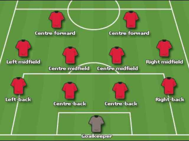 Qual posição você seria no futebol?