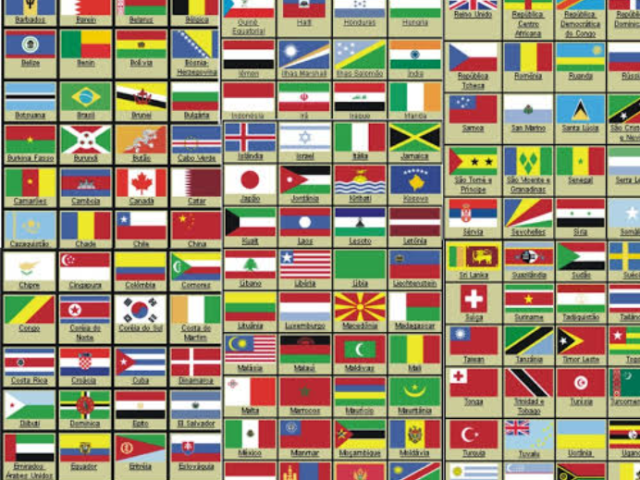 Quis países (difícil)
