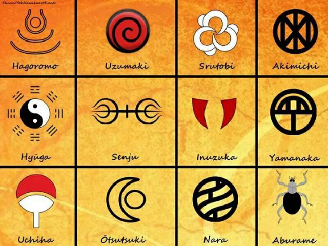 Qual seria seu clã em Naruto?